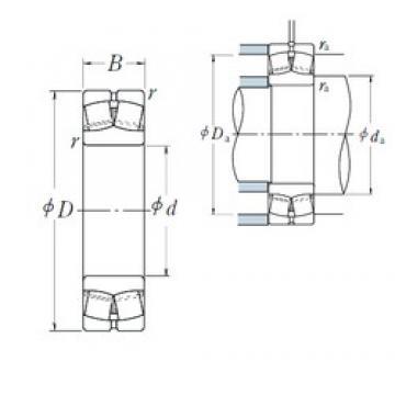85 mm x 180 mm x 41 mm  NSK 21317EAE4 Rodamientos De Rodillos Esféricos